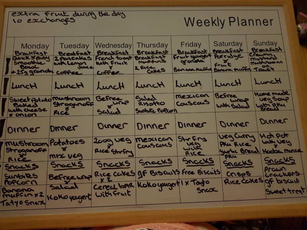 Meal Planning | MEAL PLANNING WITH PKU